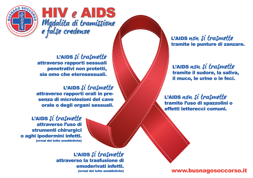 HIV_infografica